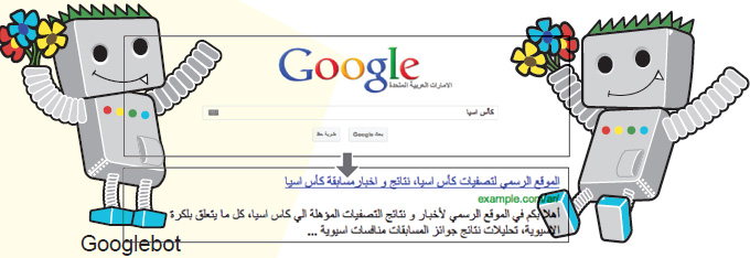 Google SEO Arabic guide