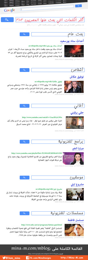 Egypt-search-google-2012
